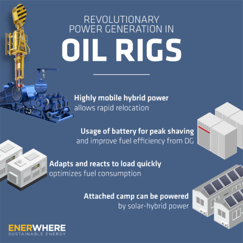 Hybrid Power for Oil Rigs